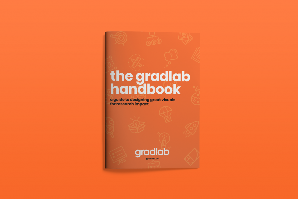 A mockup of The GradLab Co's Design Handbook. It's borght orange with bold white and black text against and orange background.