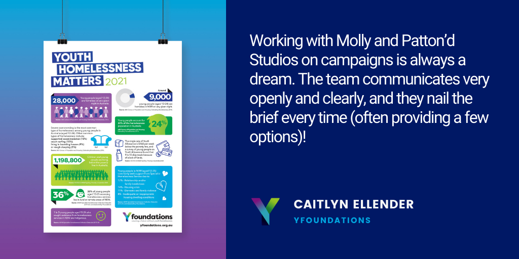 Testimonial: Working with Molly and Patton'd Studios on campaigns is always a dream. The team communicates very openly and clearly, and they nail the brief every time (often providing a few options - Caitlyn Ellender, Yfoundations